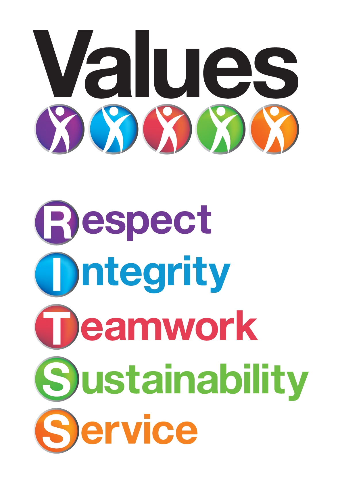 Council Values